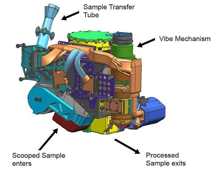 Инструмент Chimra марсохода