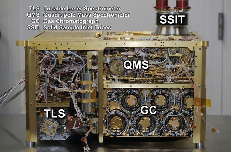 Curiosity газовый хроматограф SAM