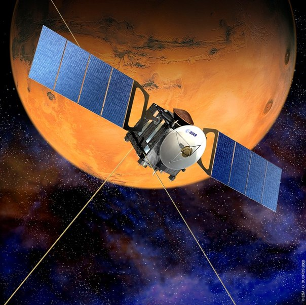 Mars Express на Марсе