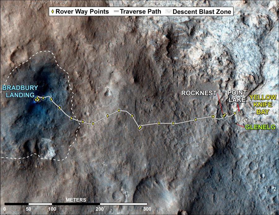 Curiosity маршрут марсохода