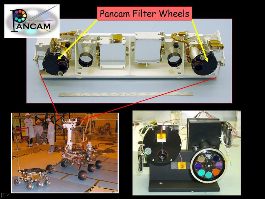Панорамные камеры марсоходов