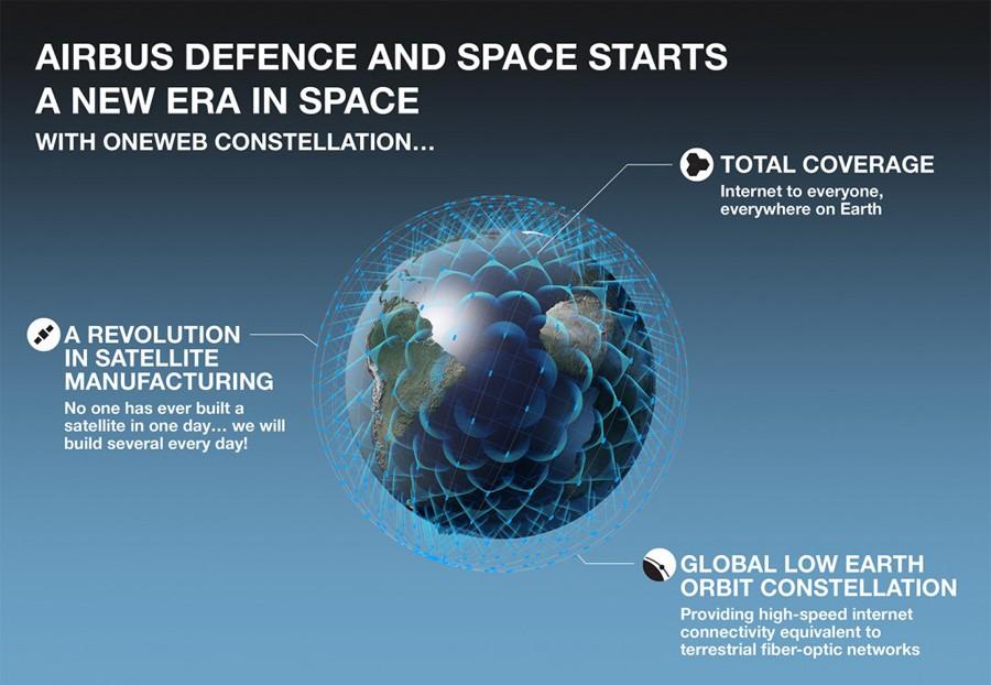 GlobalNet (9)