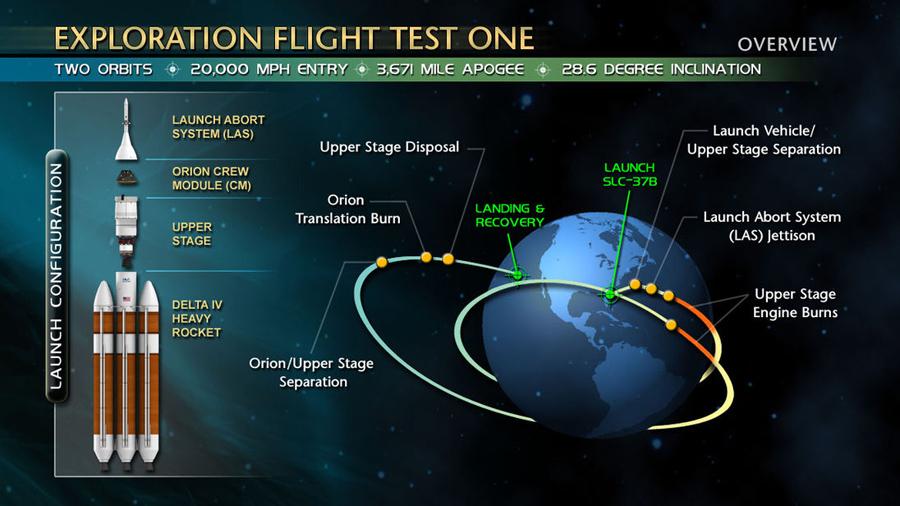 NASA-launches-interplanetary-spacecraft9