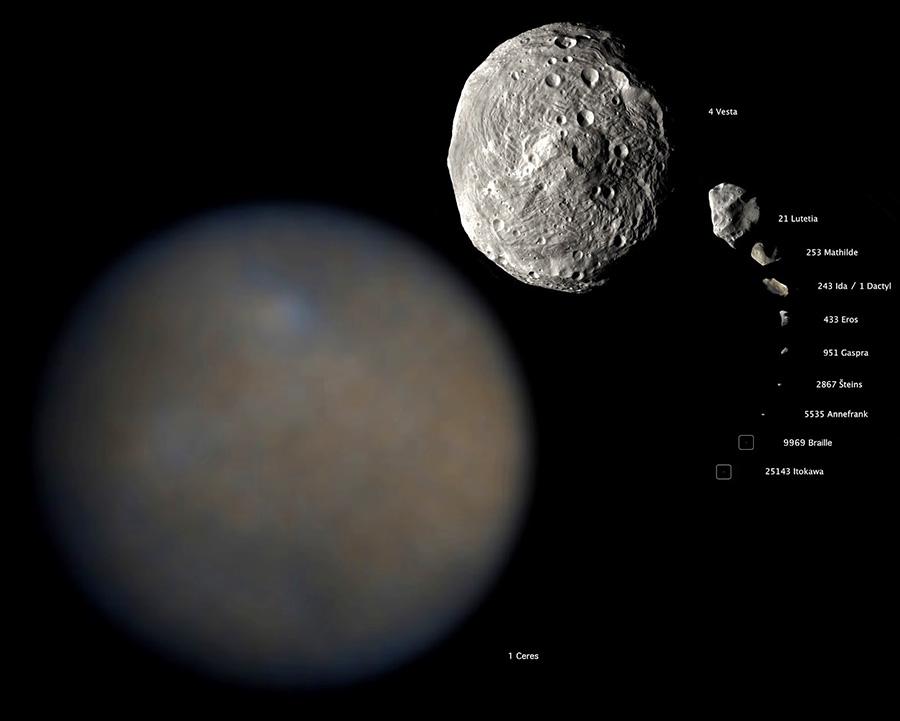 Церера в сравнении с другими телами Главного астероидного пояса. Иллюстрация: planetary.org