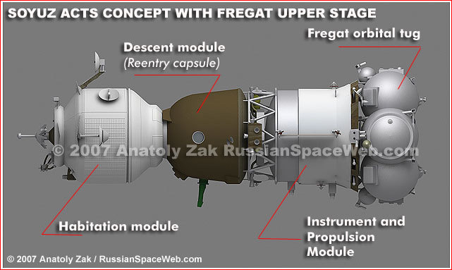 Fregat upper stage Moon