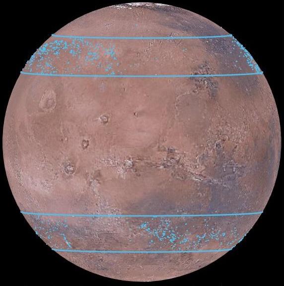 Марсианские ледники
