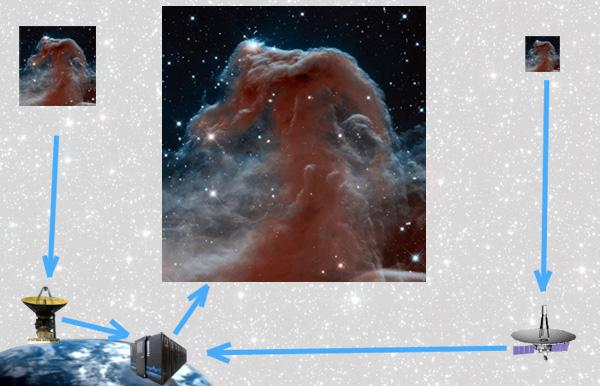 radioastron-future12