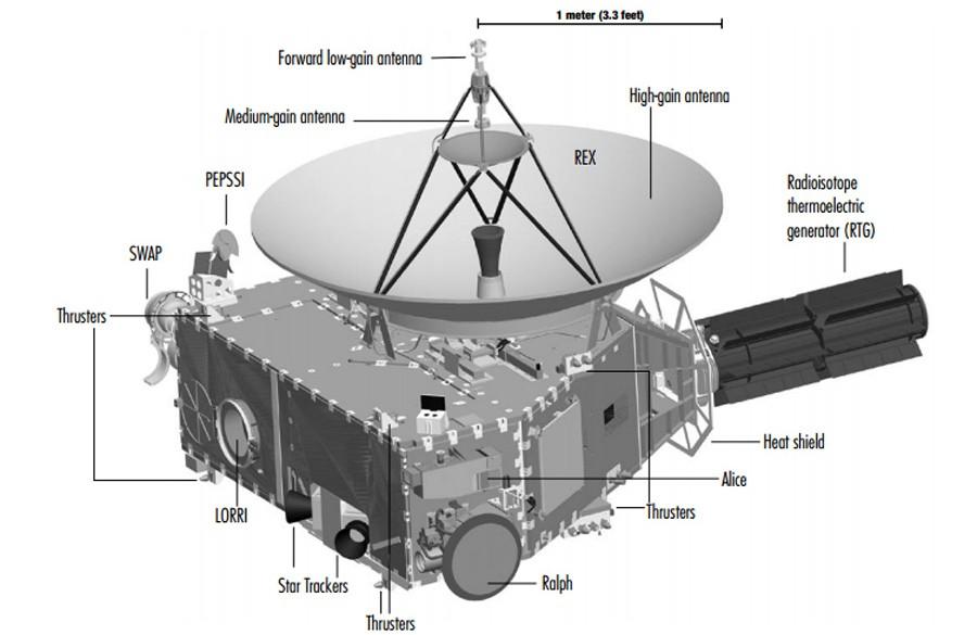 New Horizons (15)