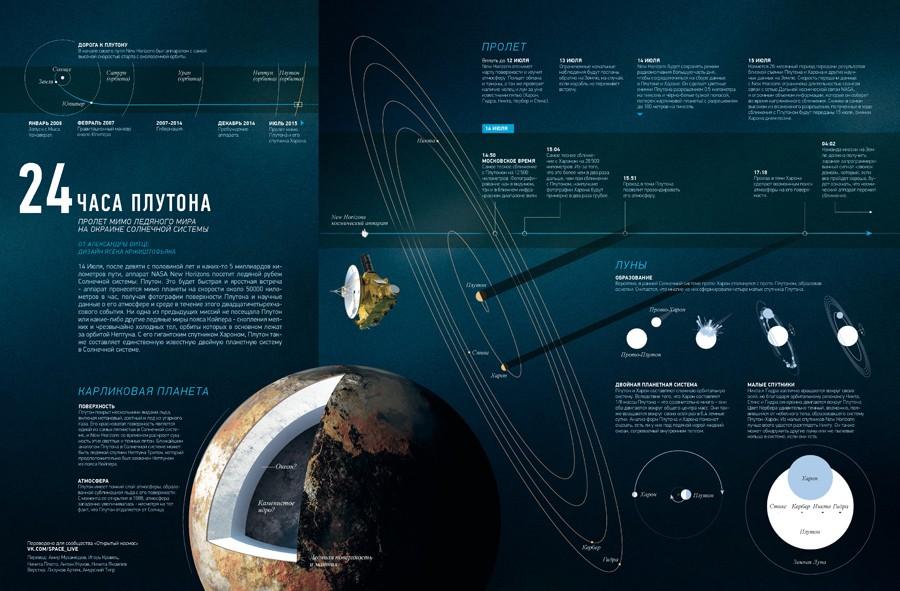 New Horizons (5)