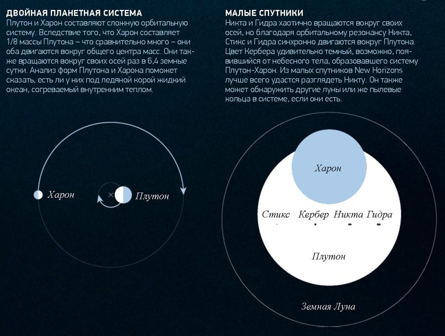 New Horizons (9)