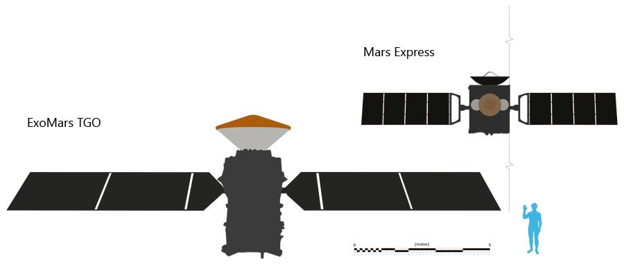 ExoMars (1)
