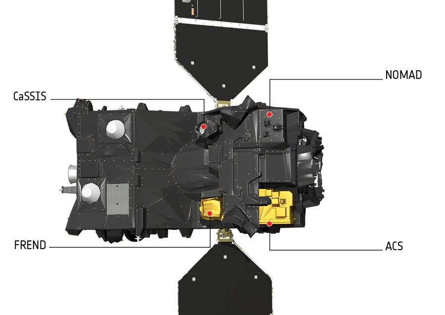 ExoMars (3)