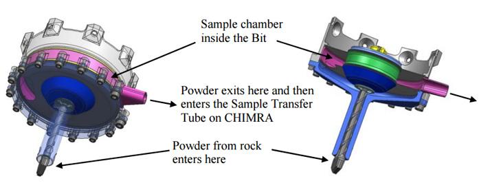 3D модель устройства дрели марсохода Curiosity