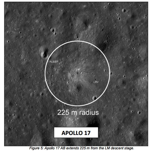 исторические объекты на Луне
