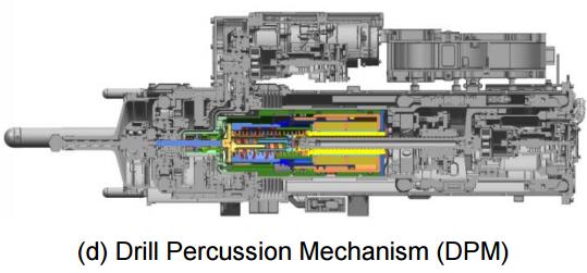 DPM - схема ударного механизма дрели марсохода Curiosity