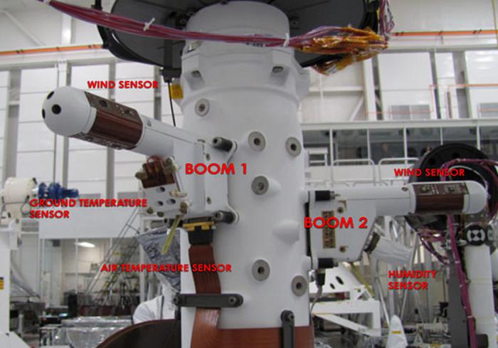 устройство климатической станции REMS
