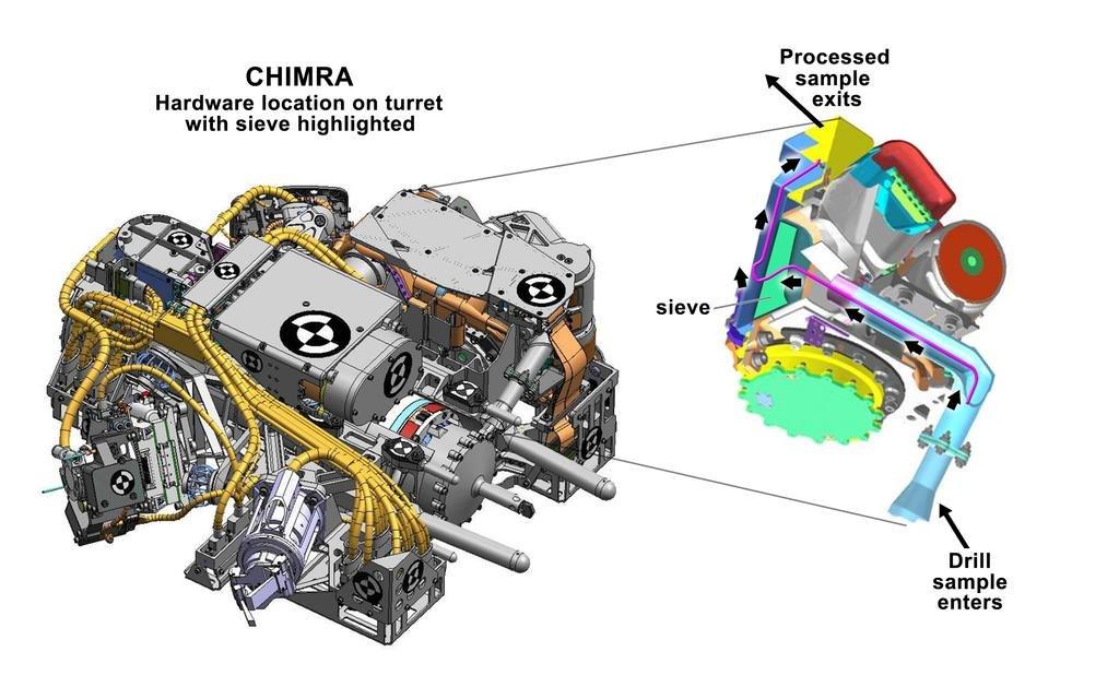 расположение CHIMRA на манипуляторе Curiosity