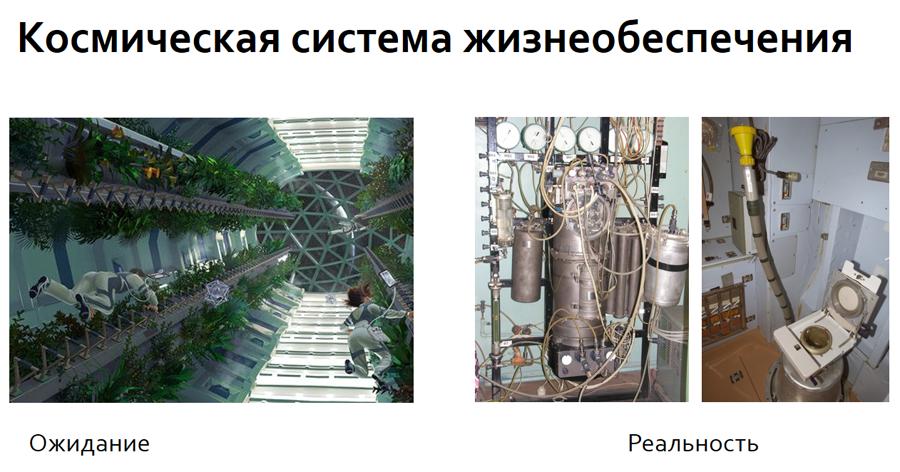 космическая система жизнеобеспечения