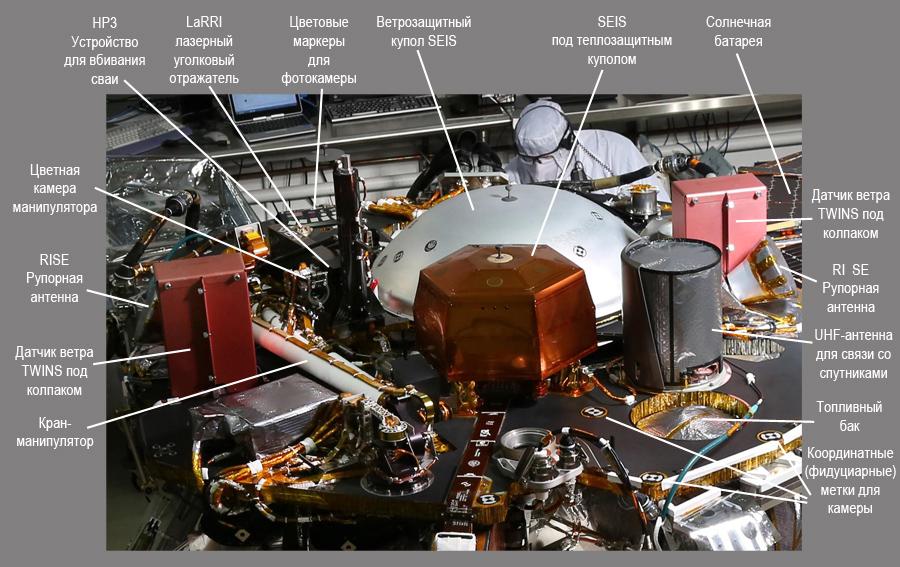конструкция аппарата InSight